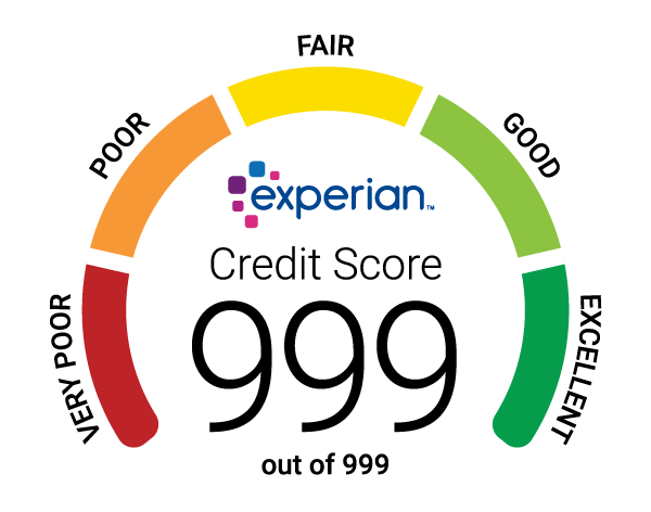 Experian Credit Rating